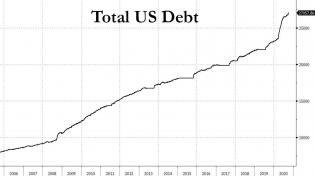 total debt.jpg (1059×593)