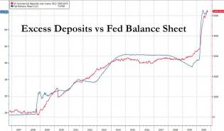 excess deposits vs Fed BS.jpg (1280×751)