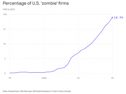 Zombie-Companies (1).png (726×539)
