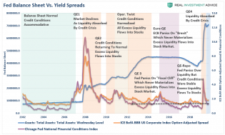 Fed-BalanceSheet-YieldSpreads-101520.png (980×588)