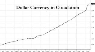 currency circulation.jpg (1164×645)