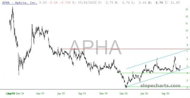 slopechart_APHA.jpg