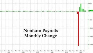 payrolls 2020-11-06_8-31-31.jpg (800×457)