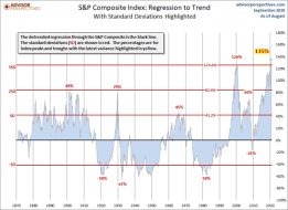 SPX-regression9-20a.png (550×399)