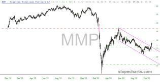 slopechart_MMP.jpg