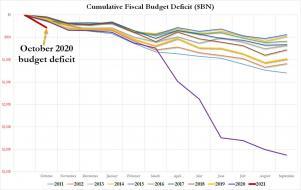 deficit summary oct 2020.jpg (1280×807)