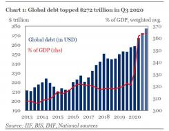 global debt q3 2020.jpg (795×615)