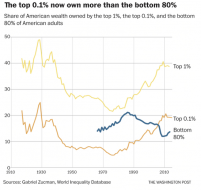 wealth-inequality4-20 (2)_1.png (550×519)