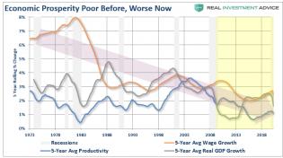 Economic-Prosperity-5-year-Average_1.png (769×432)