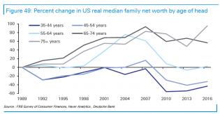 median net worth_1.png (793×413)