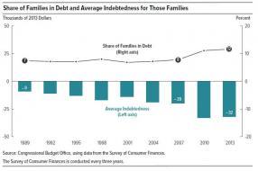 families in debt_0.jpg (710×471)