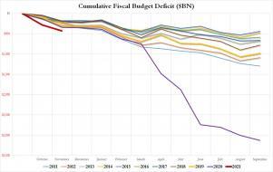 fiscal support dec 2020.jpg (1280×807)