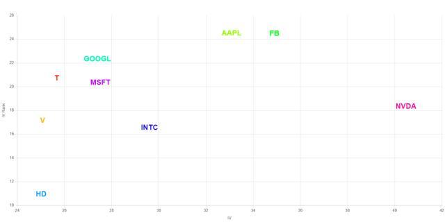 VolatilityGrid_AAPL,FB,GOOGL,HD,INTC,MSFT,NVDA,T,V.jpg