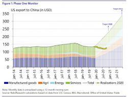 us exports to china.jpg (999×754)