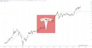 slopechart_TSLA.jpg