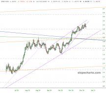 slopechart_EUR/USD.jpg
