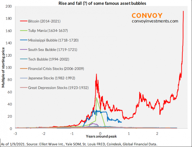 bitcoin convoy.png (840×641)
