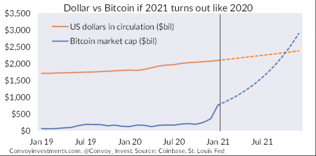 bitcoin vs dollar.png (642×316)