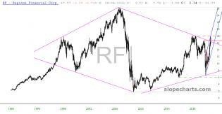 slopechart_RF.jpg