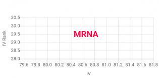 VolatilityGrid_MRNA.jpg