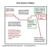 systems-collapse5-20_2.jpg (525×480)