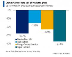 bond bear market_2.jpg (735×576)