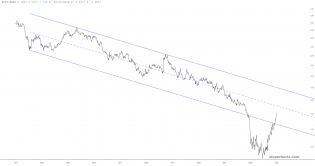 slopechart_$RUT/$NDX.jpg