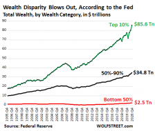 wealth-inequality3-21_0.png (520×441)