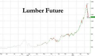 lumber fut 5.17.jpg (1148×675)