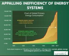 energy-inefficiency11-20a.jpg (512×414)