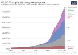 energy-1800-2020a.png (550×388)