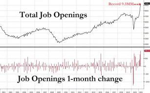 job openings 1 month change_0.jpg (1199×740)