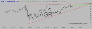 slopechart_AGR.jpg