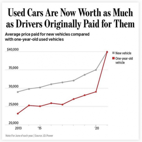 WSJ1.png (500×498)