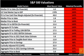 Valuations-Table-072221.png (564×376)