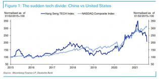 china vs US_0.jpg (727×365)