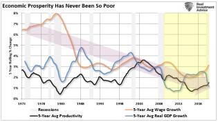 Economic-Prosperity-5-year-avg._0.png (771×434)