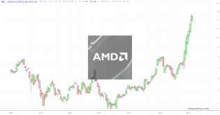 slopechart_AMD.jpg