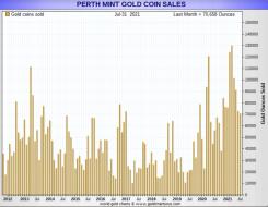 Perth Mint Gold.png