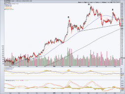 Copper: Pattern nerds vs. trend followers | Notes From the Rabbit Hole