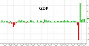 GDP core PCE aug 2021.jpg (1260×651)