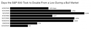 double.png (839×277)