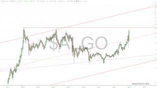 slopechart_$ALGO.jpg