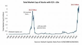 Market-Cap-PS-Ratio.png (800×449)