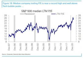 S&P median.jpg (728×503)
