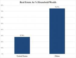 china net worth.jpg (680×513)