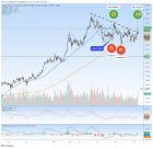 copper price