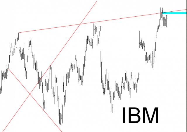 0401-ibm