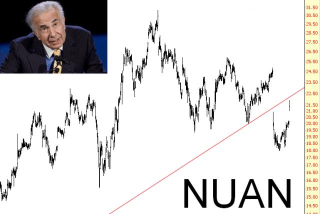 0402-NUAN