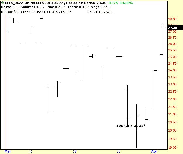 0402-nflx